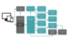 XM^ONLINE digital service platform. Tech