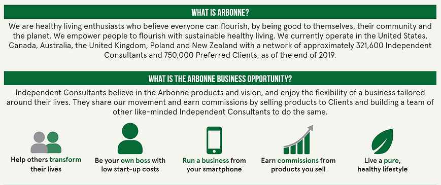 What is Arbonne.PNG