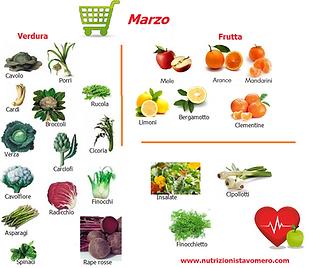 frautta e verdura di marzo