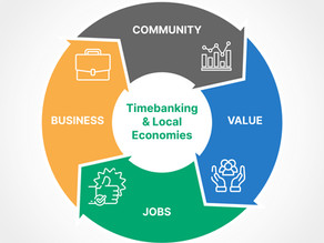 Benefit of Timebanks for Local Economies