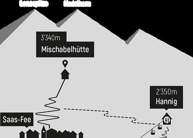 Mischabelhütte Touren