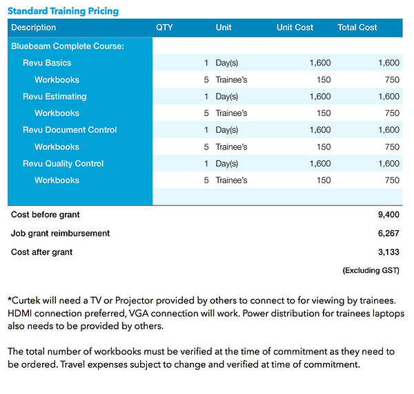 Curtek Bluebeam Training Pricing