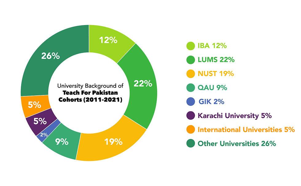 university-backgrounds.jpg