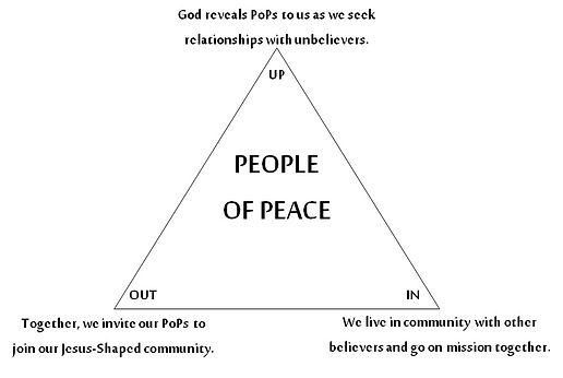 People of Peace.jpg