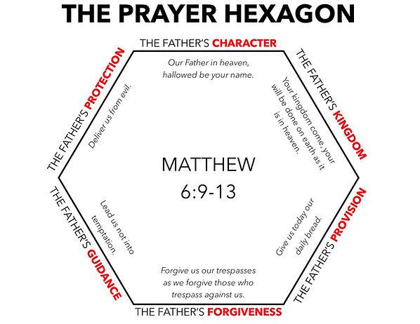Prayer Hexagon.jpg