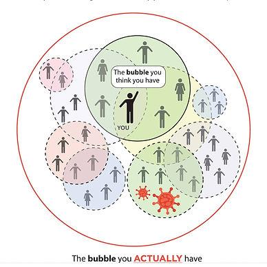 The bubble.jpg