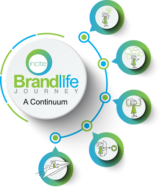 BrandLife Journey+Cherish-HOMEpage-Type.