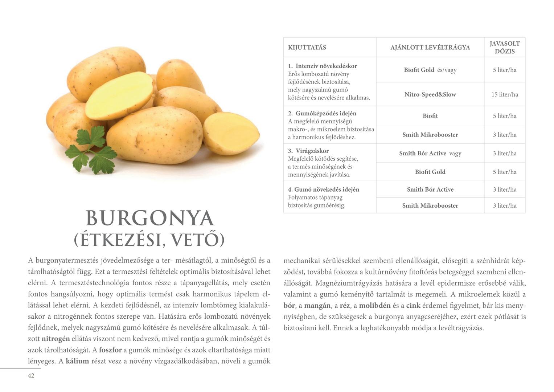 BIOFIT Katalogus 2020_v07-42.png