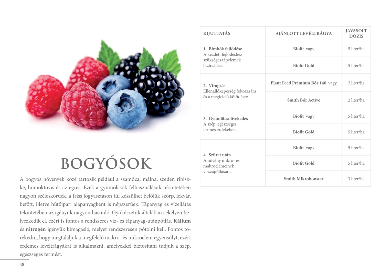 BIOFIT Katalogus 2020_v07-48.png
