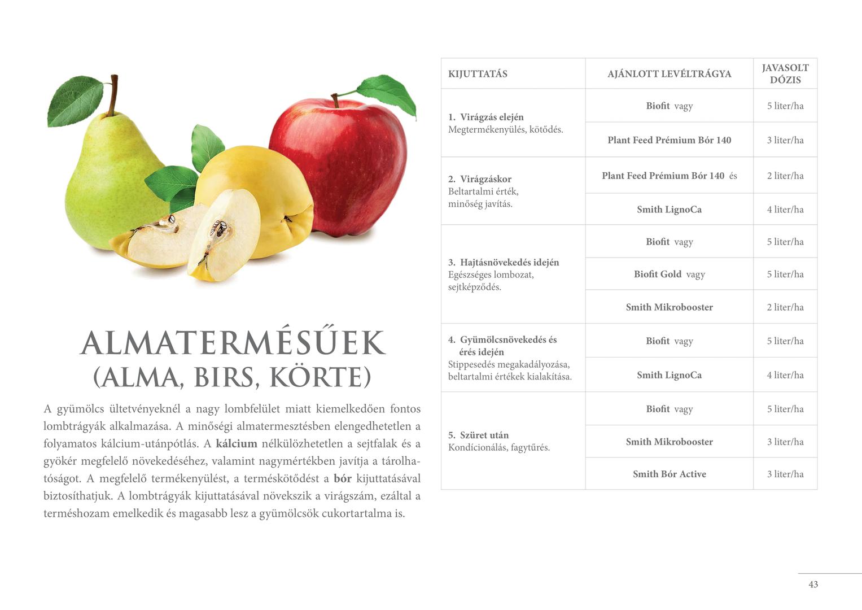 BIOFIT Katalogus 2020_v07-43.png