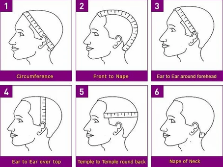How Do I Know My Wig Cap Size?
