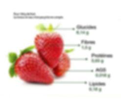Valeur nutritionnelle d la fraise