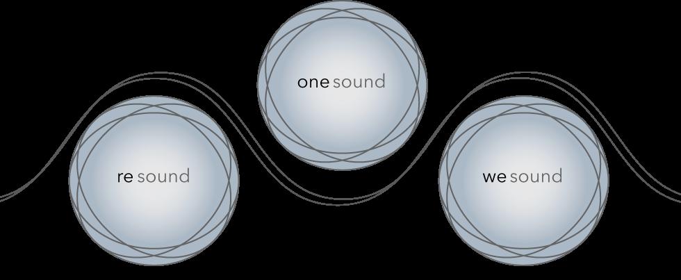 CoreSound