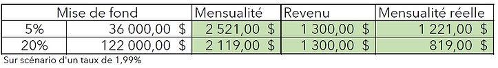 mensualité2101.jpg