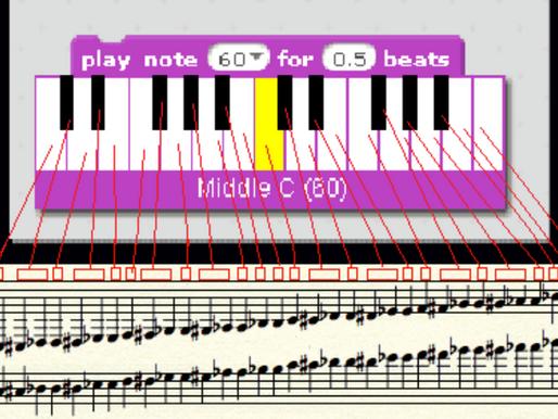 Coding e musica