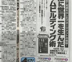 実際に世界一になったチームビルデイング術 中日新聞に掲載