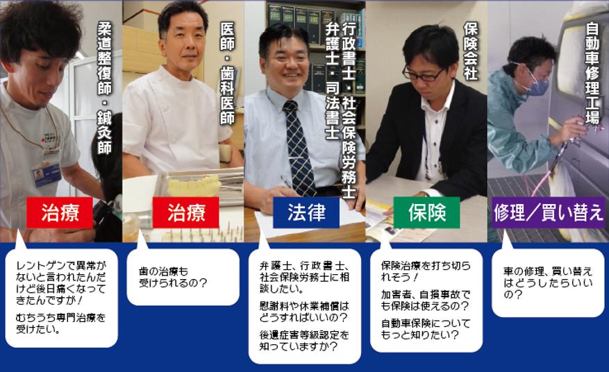NPO法人ジコサポ日本  交通事故 無料相談