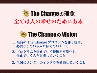 ホームページをリニューアルしました:プライベートメンタルジムThe Change