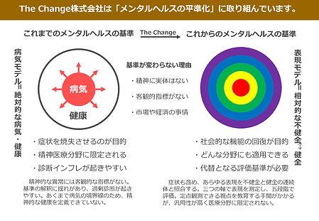The Change 株式会社