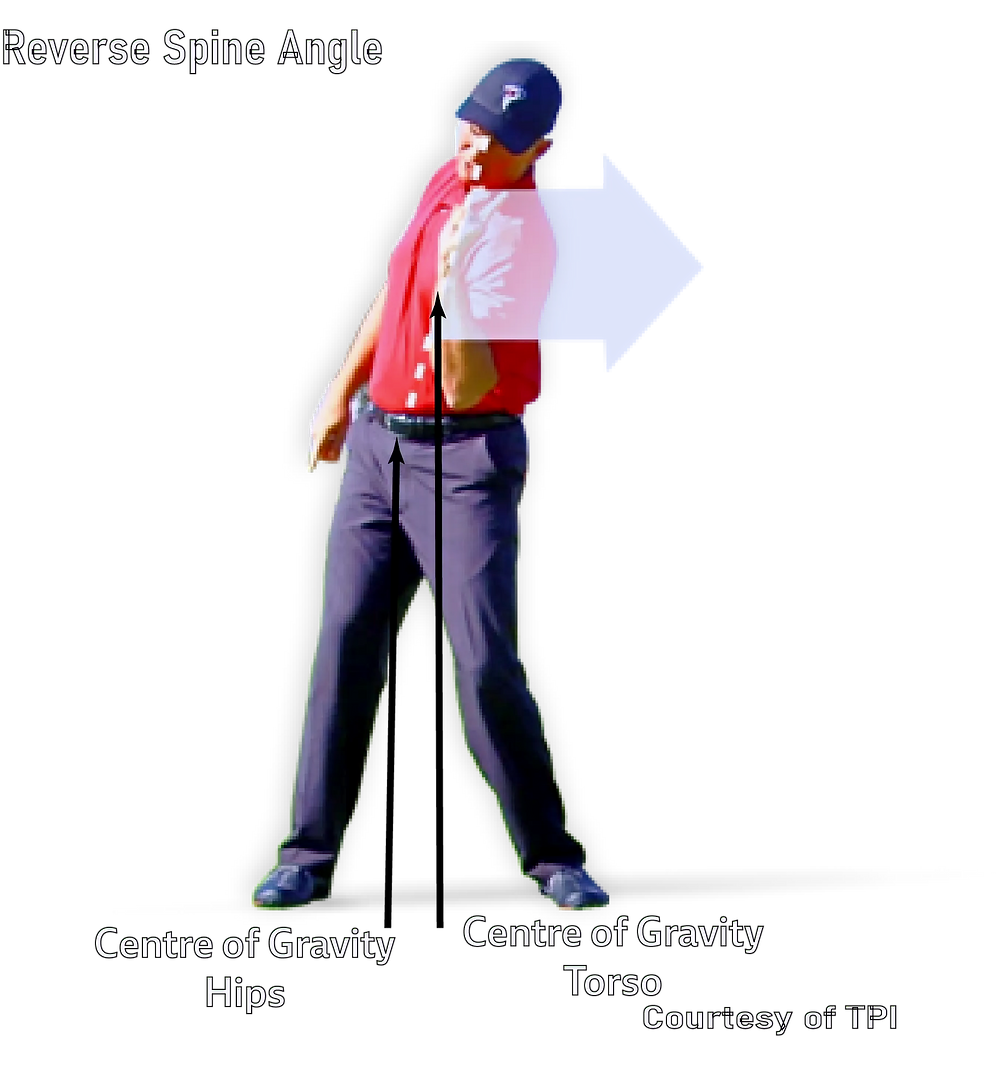 Reverse spine angle, lower back pain, golf swing, tiger woods, swing better, fitness