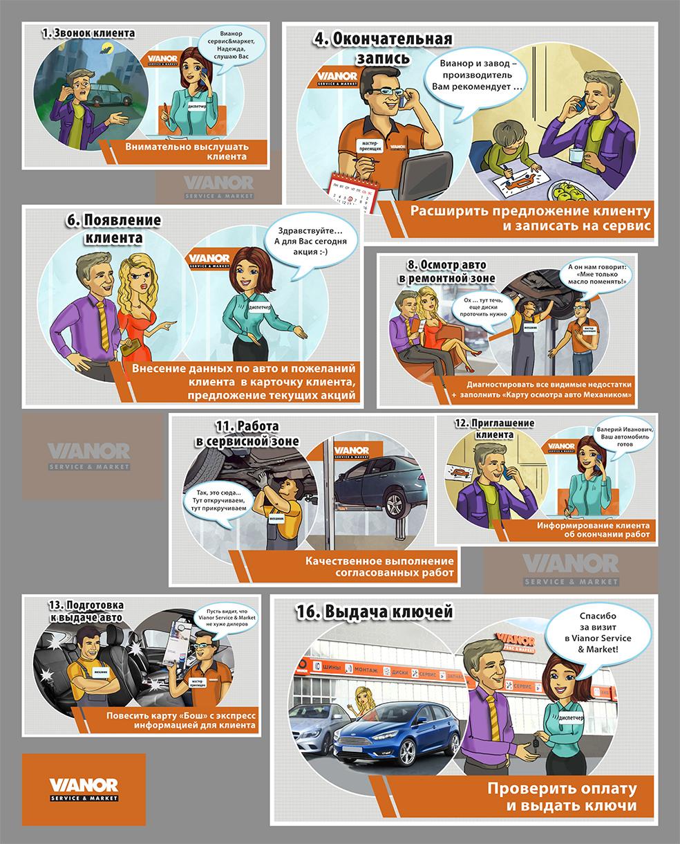 Комиксы для техсервиса