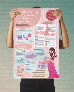 Постер о беременности