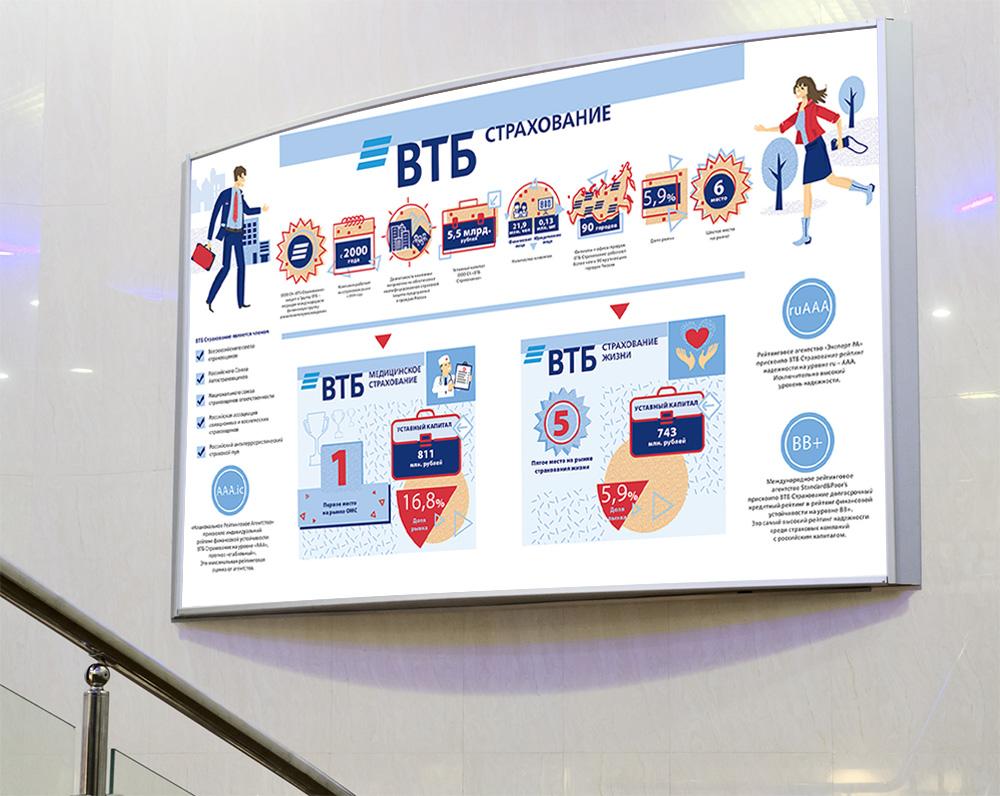 ВТБ-24 Инфографика. Плакат