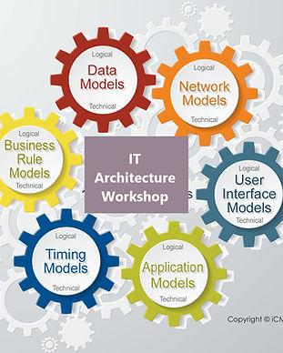 ITA-workshop-v1.jpg