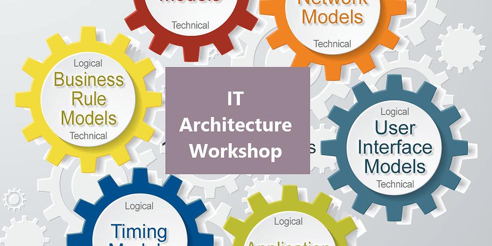 Digital Architecture workshop,Hyderabad