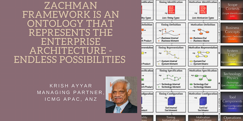 Zachman Framework is an Ontology that represents The Enterprise Architecture