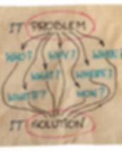 IT-problem-solutions.jpg