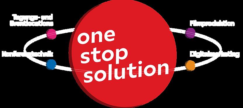 one stop solution beschreibung.png