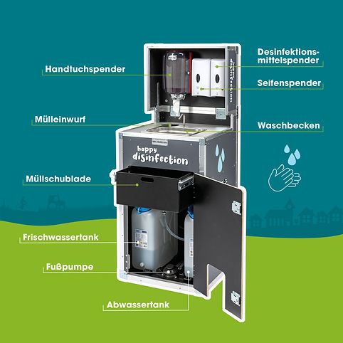 happy_disinfection_Funktionen_mobile-web