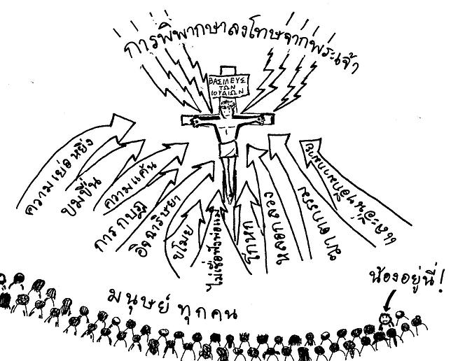 Jesus on Cross Thai.png