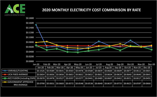 2020 Monthly Rate Comp.jpg