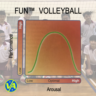 Performance vs Arousal