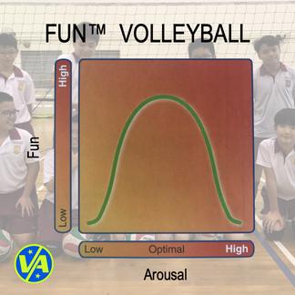 Fun vs Arousal