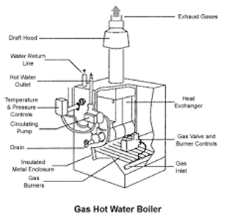 boiler, repair, maintenance