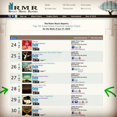 RMR #28 Album