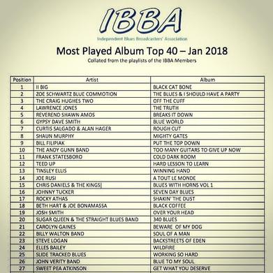 #9 IBBA January 2018