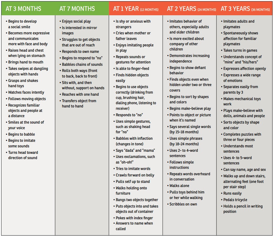 Infants-and-Toddlers-milestones-chart.jp