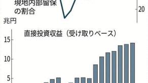 日本経済の生き残り方~海外投資収益は過去最高更新したが