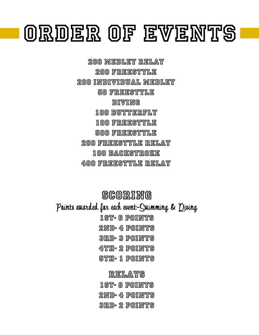 Order Of Meet Events