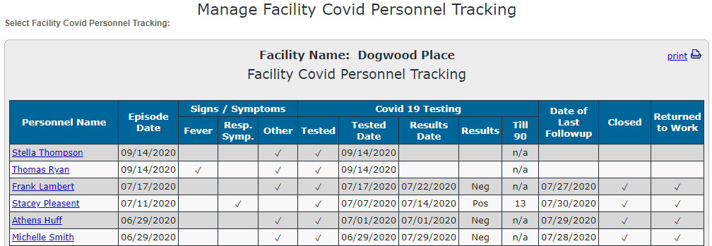 Facility COVID Personnel Tracking