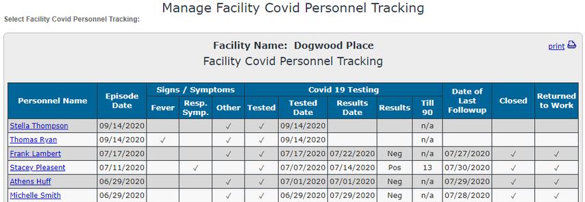 Facility COVID Personnel Tracking
