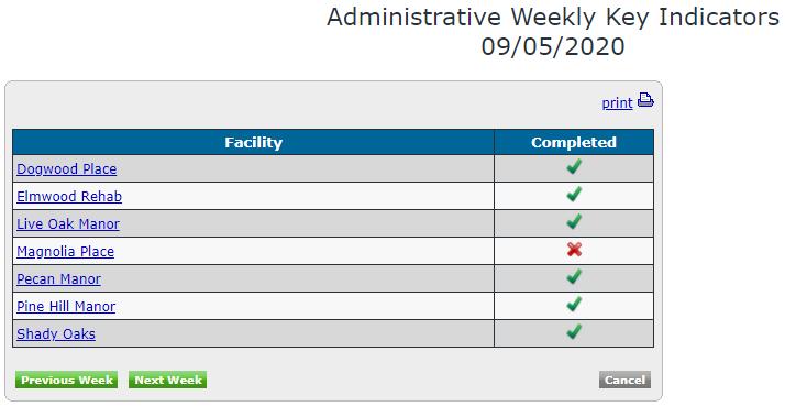 Administrative Weekly Key Indicators