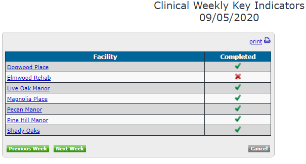 Clinical Weekly Key Indicator