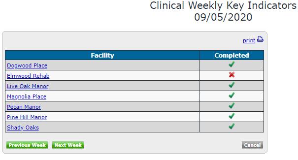 Clinical Weekly Key Indicator