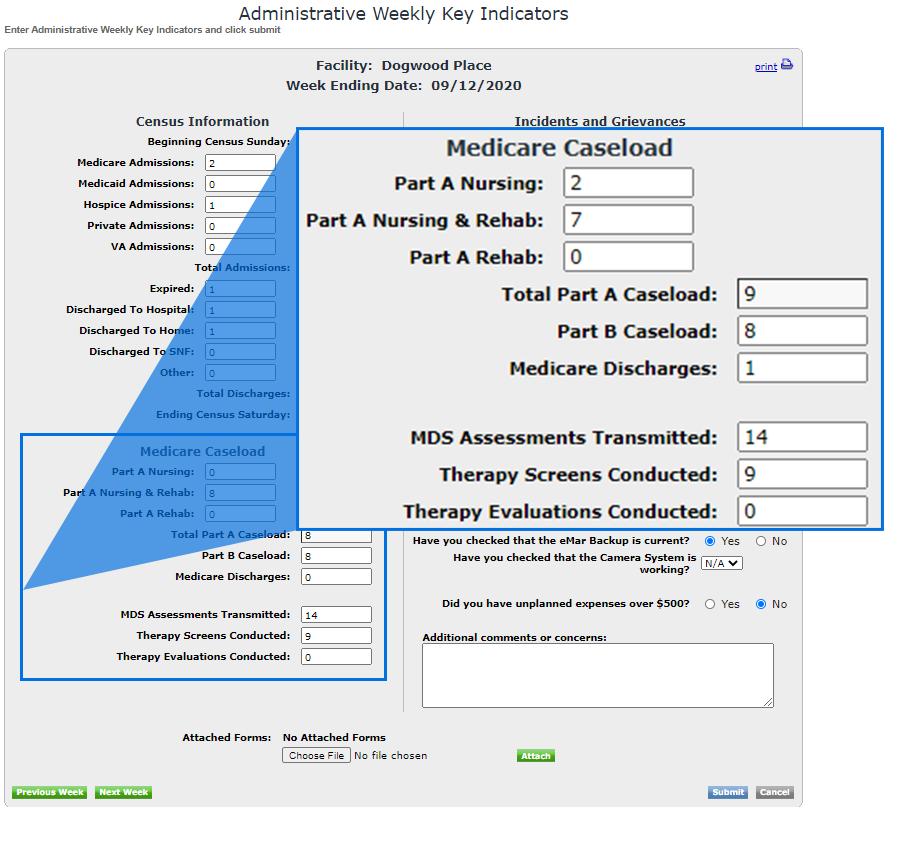 Medicare Caseload