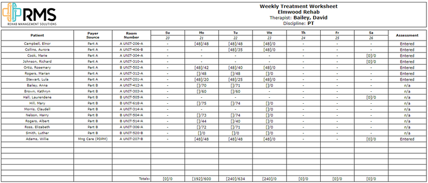 Therapist Weekly Schedule